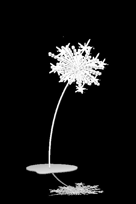 Graphische Darstellung des Dandelion